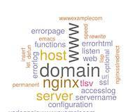 Emacs Lisp: avoiding repetition in writing Nginx web server configurations